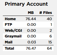 Email_Disk_Resource_Usage.PNG